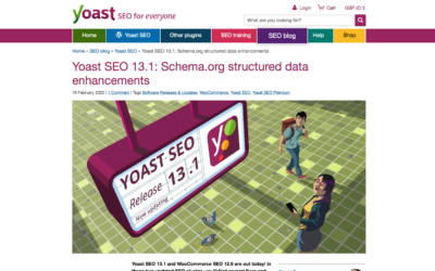 What is Yoast – and what isn't it?